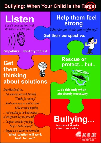 puzzle piece with ideas for families whose children report bullying