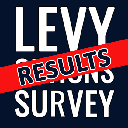 Levy Options Survey Results